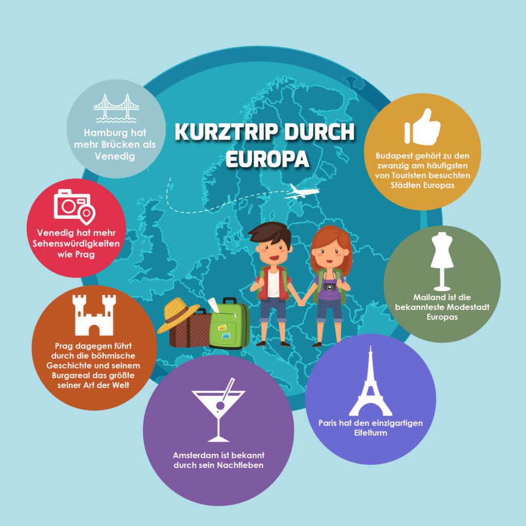 Europa Städtetrip Infografik